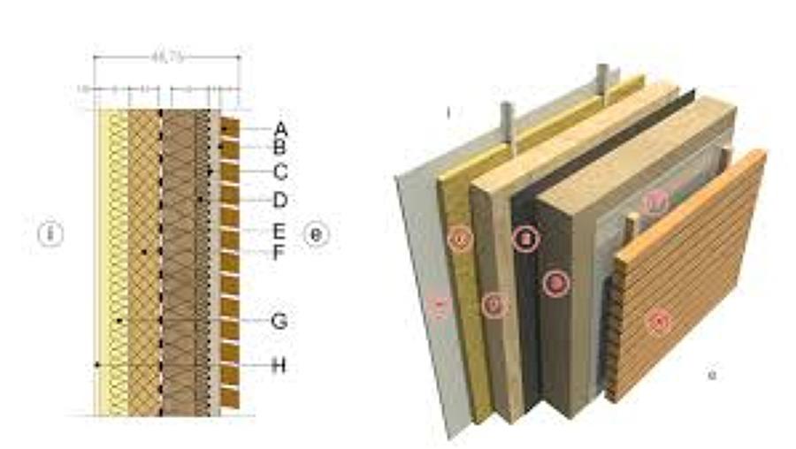 Foto sezione della parete di una delle nostre case for Una storia di case in legno