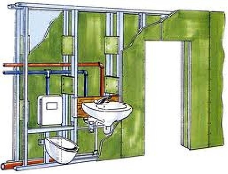 Casa immobiliare accessori costruire con cartongesso - Costruire una parete in cartongesso ...