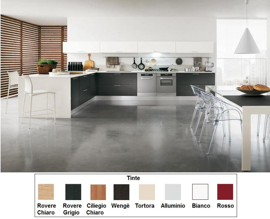 Foto cucine moderne di 47773 habitissimo - Cucine foto moderne ...