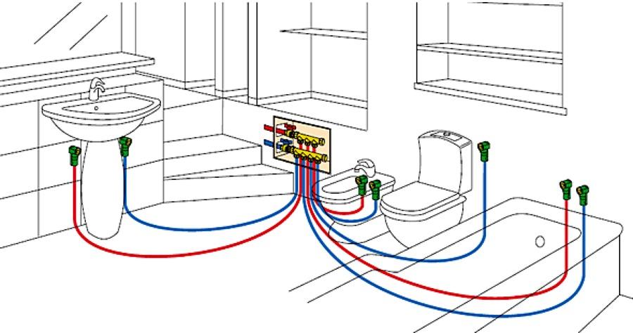 Foto: Esempio Nostre Schermature Impianto Sanitario di Termo M #96705 - Habitissimo