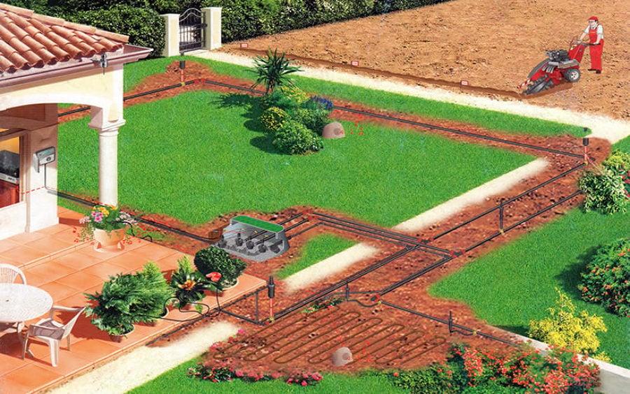 foto impianti di irrigazione per giardini con progetto e