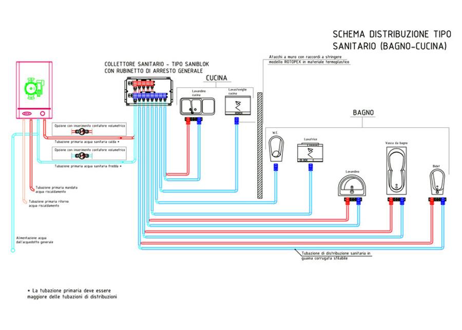 Foto impianto idraulico bagno di n e elettrici for Disegno impianto riscaldamento a termosifoni