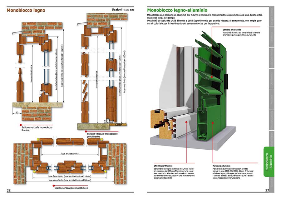 Foto monoblocco serramenti e persiana alluminio di edillegno srl 244037 habitissimo - Finestre monoblocco in legno ...