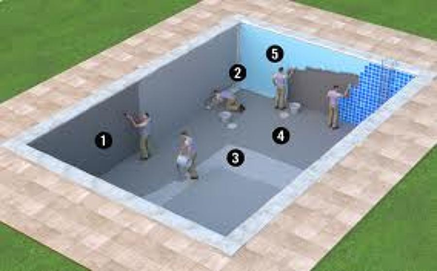 Foto piscina muratura de faiti group 237938 habitissimo - Piscina in muratura ...