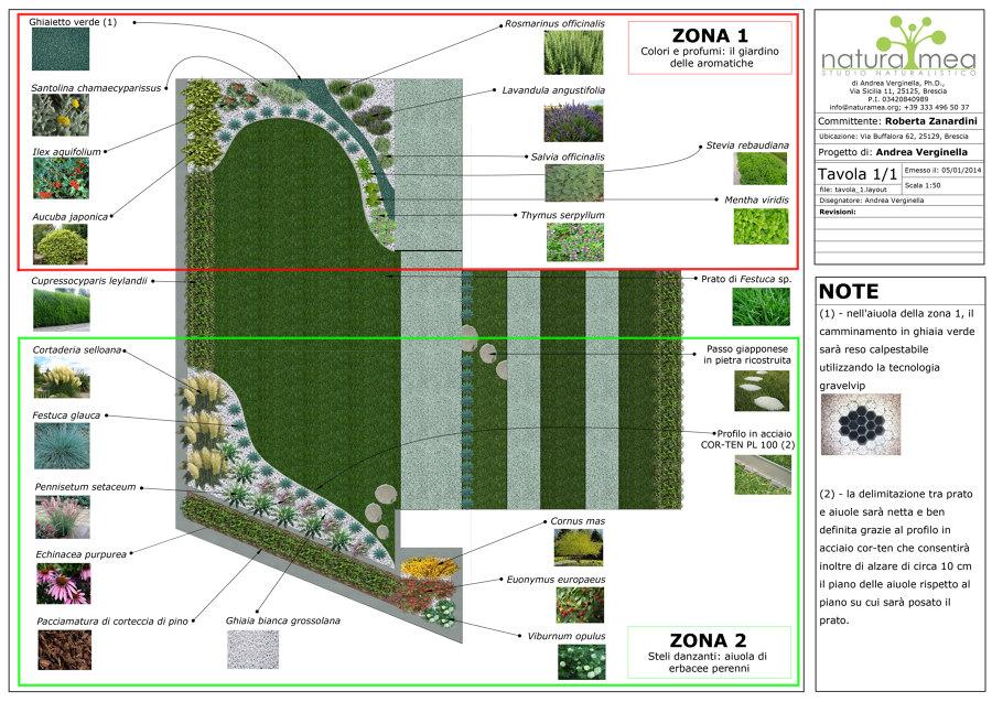 Foto progetto per un giardino privato di natura mea - Progetto per giardino ...