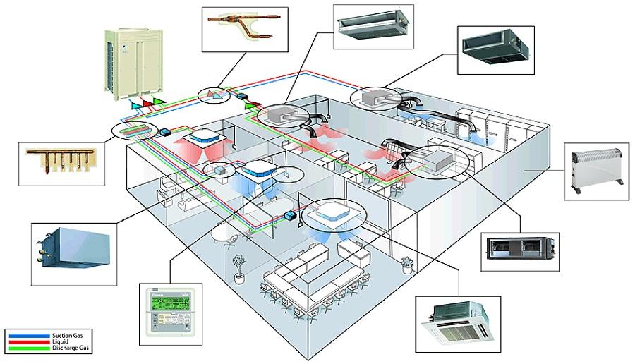 Foto schema impianto di climatizzazione di multiclima for Impianto condizionamento canalizzato