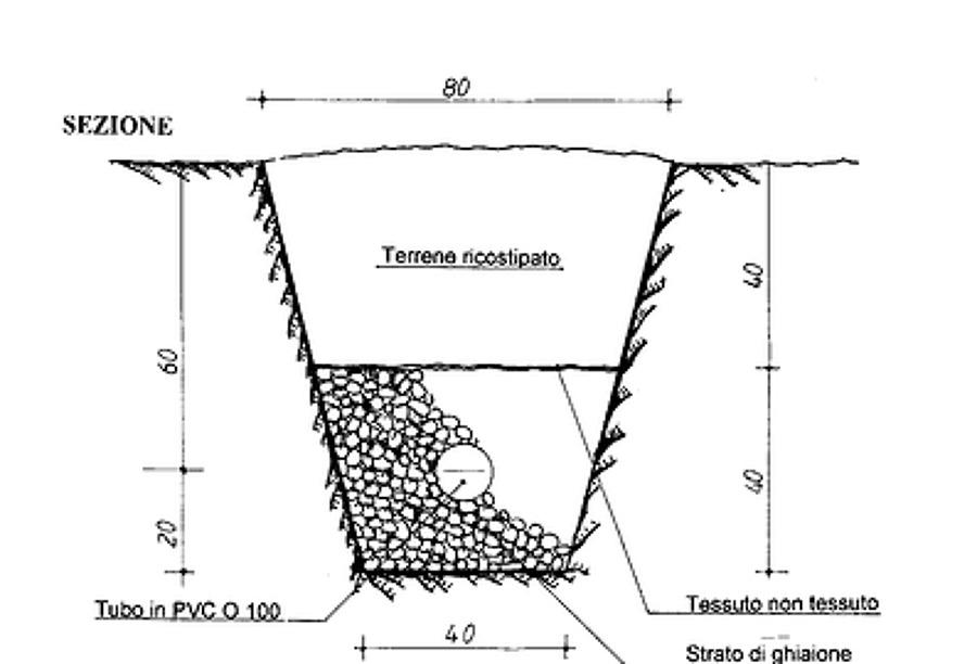 Foto schema sub irrigazione di peverelli co 213973 for Schema impianto irrigazione giardino