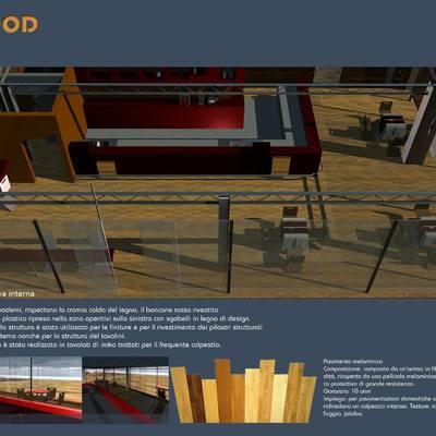 Design Architettonico Locale Commerciale