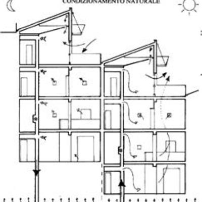 Architetti, progettazine bioclimatica, Direzione Lavori