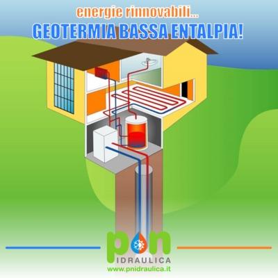 Pn Idraulica - Foligno