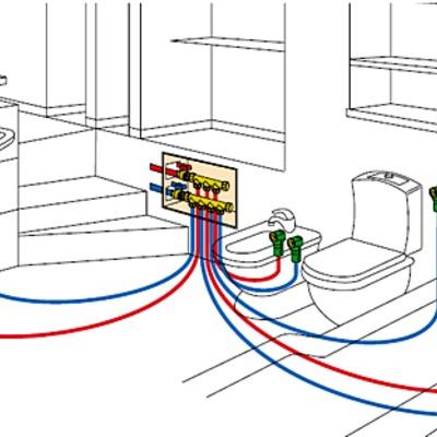 Esempio nostre schermature impianto sanitario