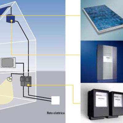 principio di funzionamento impianto fotovoltaico