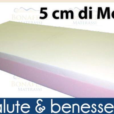 Materassi in memory