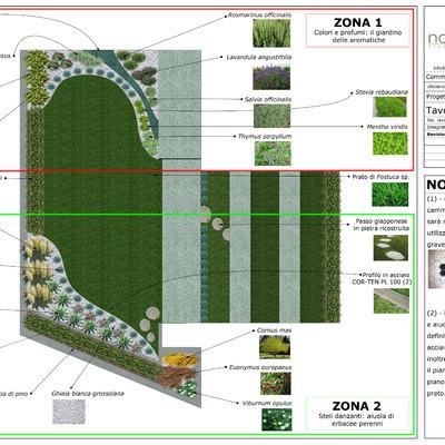 Progetto per un giardino privato