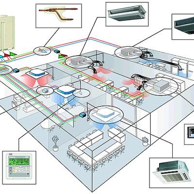 Multiclima tecnologia impianti roma for Impianto climatizzazione