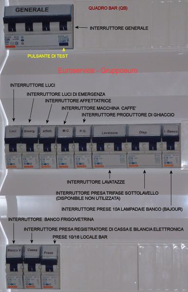 Foto quadro elettrico bar di plantservice 326373 - Impianto elettrico casa prezzi ...