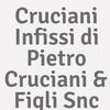 Cruciani Infissi di Pietro Cruciani & Figli Snc