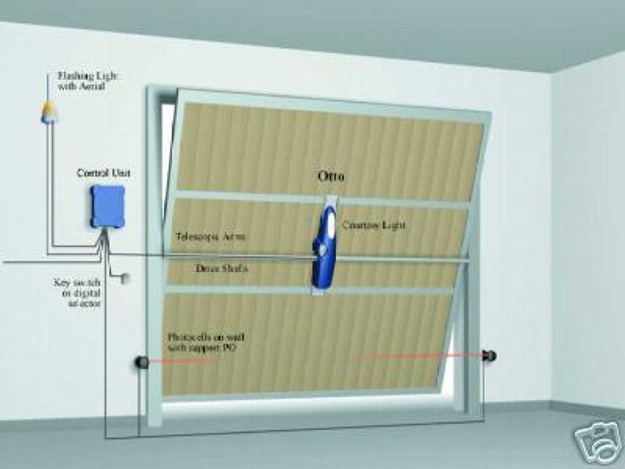 Offerta automazione basculante offerte elettricisti - Porta basculante per cani grandi con microchip ...