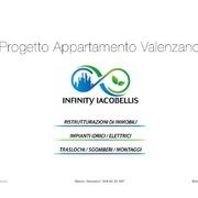 Distributori Immergas - Progetto chiavi in mano Valenzano