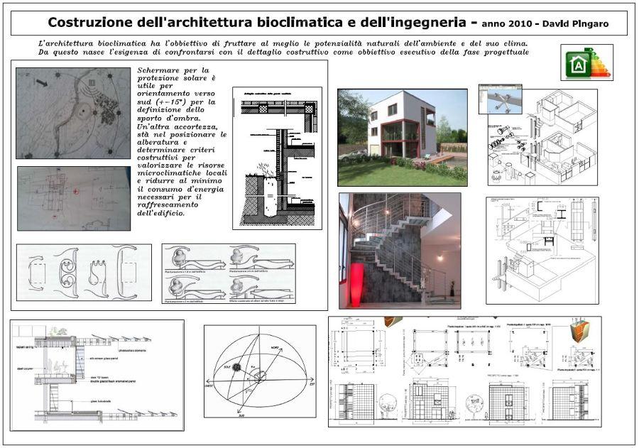 Architettura bioclimatica idee architetti Idee architettura