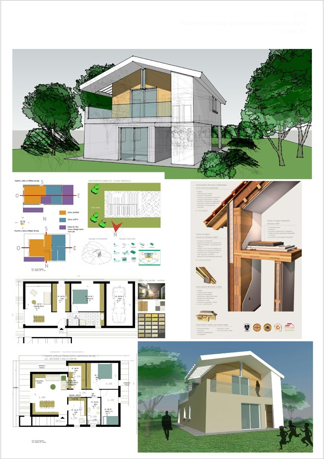 Progetto realizzazione casa unifamilare in classe a idee for Case legno xlam