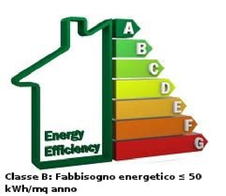 Progetto costruzione ville bifamiliari idee costruzione case for Classe energetica