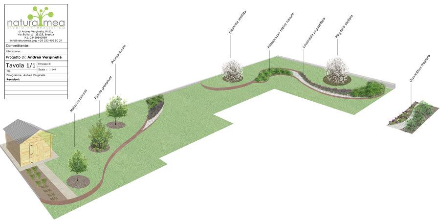 Giardino Privato - Terrazzamenti In Corten e Aiuole di Aromatiche e ...