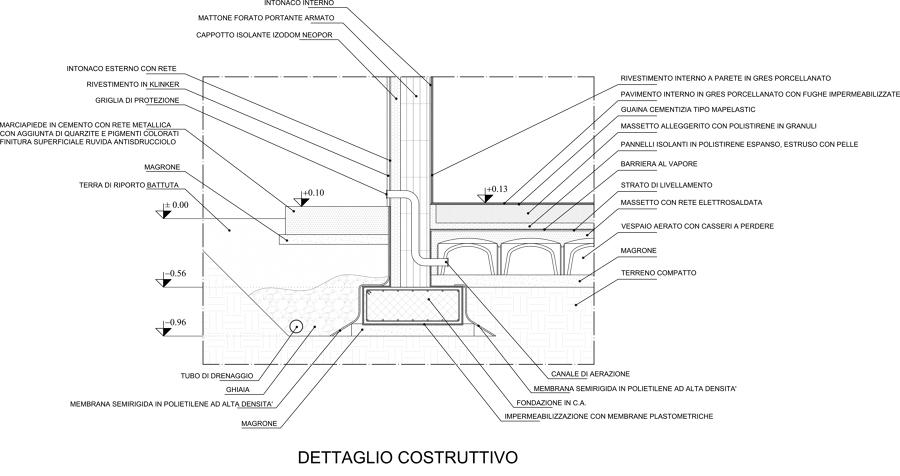 Foto particolare costruttivo di dav sinergy srl 410140 for Pianta esterna