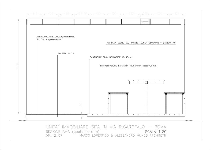 Progetto del pergolato, del tavolo e delle panche