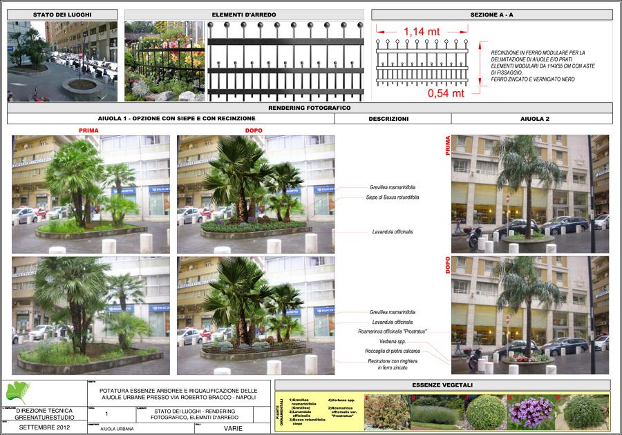 Progetto di riqualificazione aiuole urbane idee giardinieri for Progetti di piantagione