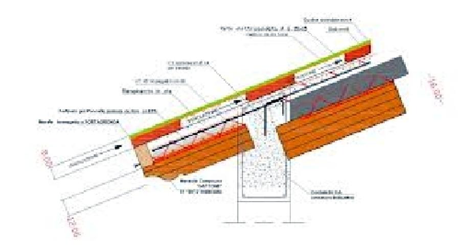Progetto aggetto di un tetto in legno ventilato e recupero for Tegole del tetto della casetta