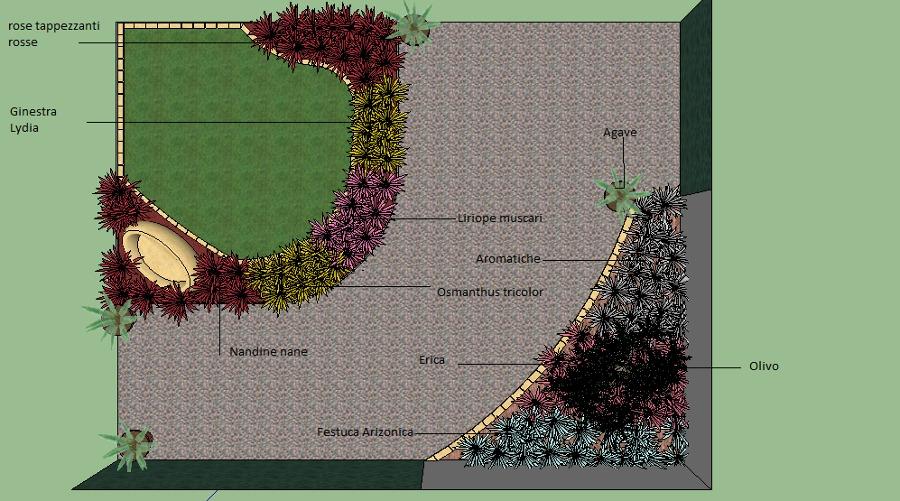 Progetto per giardino moderno idee giardinieri for Progetto aiuole per giardino