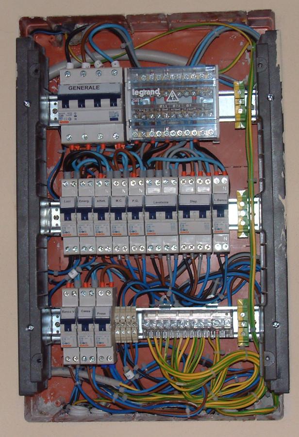 Schema Cablaggio Quadro Elettrico Trifase : Realizzazione impianto elettrico kw bar ristoro idee