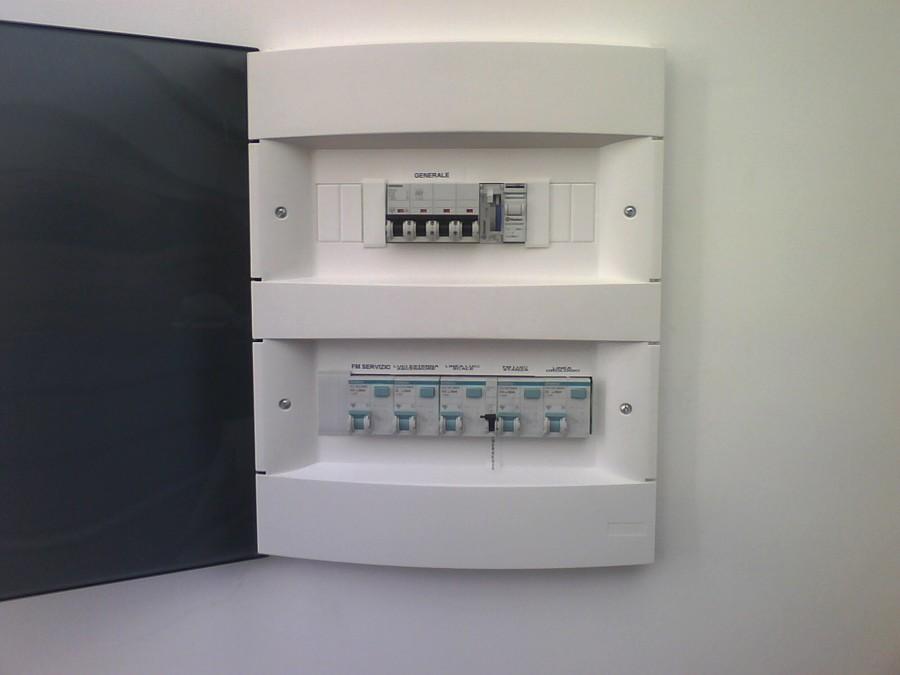 Schema Quadro Elettrico Per Appartamento : Quadro elettrico per appartamento decorare la tua casa