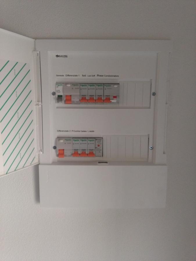Realizzazione posa in opera di centralini per abitazione for Piani di progettazione domestica