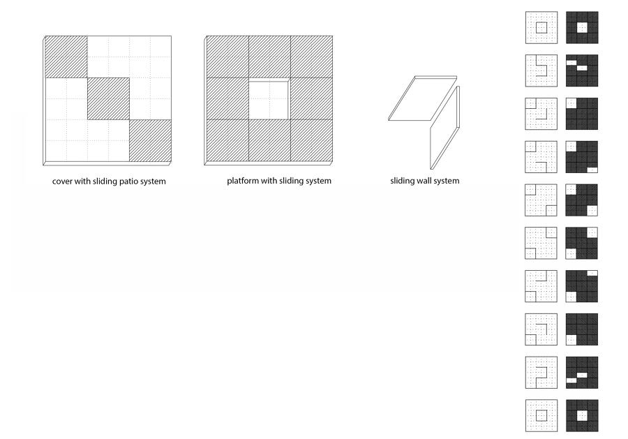 schema delle parti componenti
