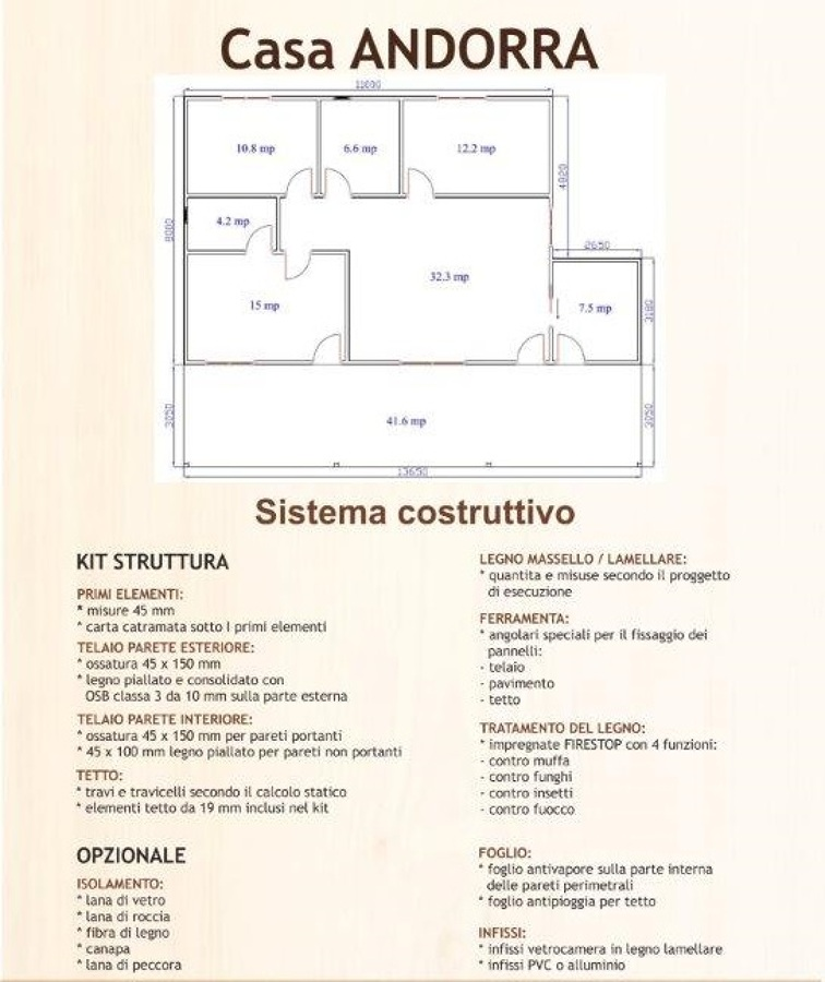 "Sistema costruttivo "" Casa andorra """
