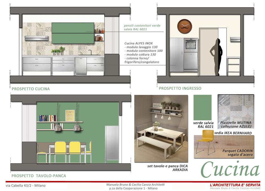 Tavola di progetto della cucina