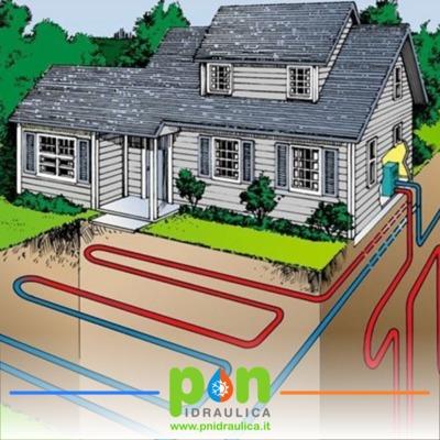 Impianti a pompa di calore geotermica con sonde orizzontali