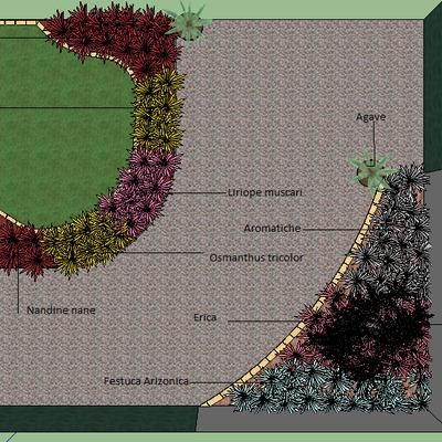 Progetto per giardino moderno