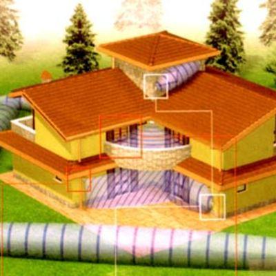 Progetto Realizzazione protezione perimetrale con barriere a microonde