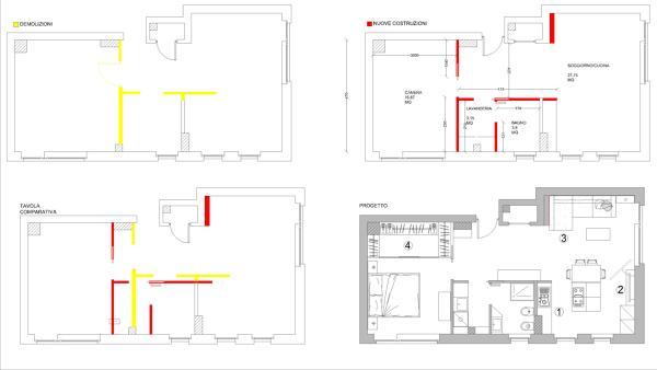 Foto: Progetto Ristrutturazione Appartamento di Cristiano Rossi Interior Designer #424364 ...