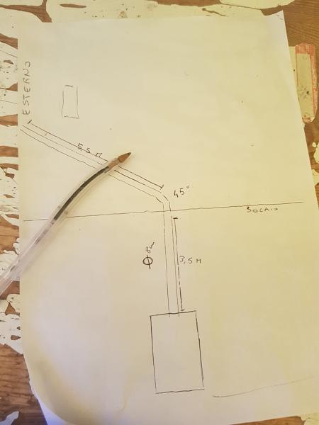 Come s'installa una ravelli idro 120?