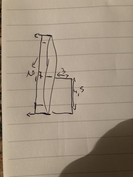 Come riparare la cerniera della porta?