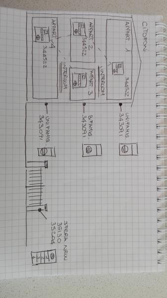 È possibile realizzare un impianto con codici bticino?
