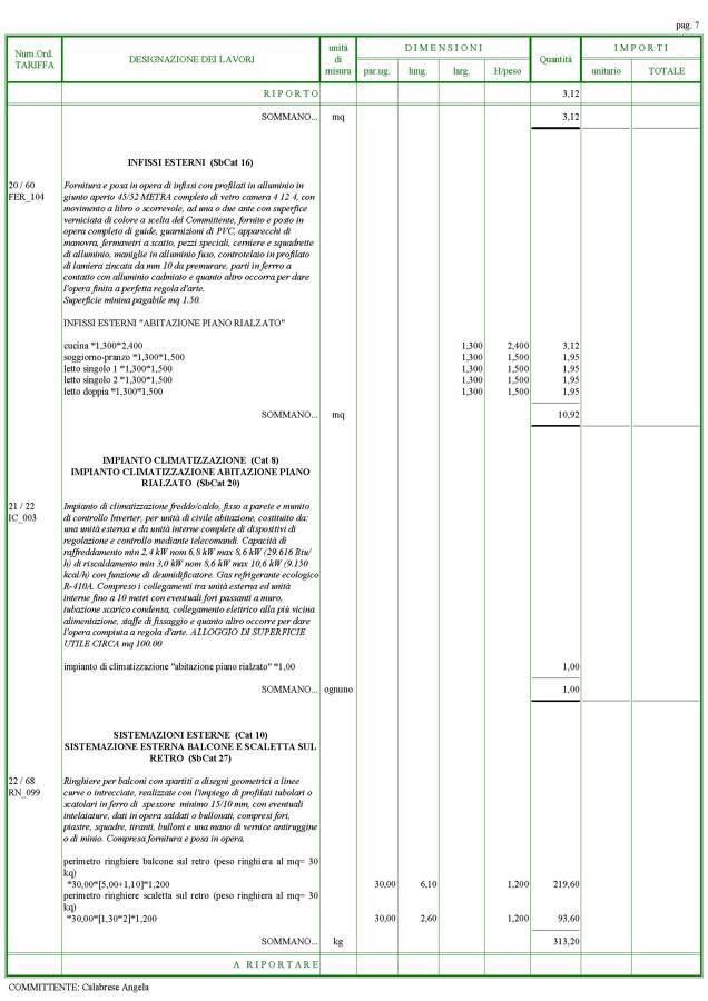 Mobili lavelli computo metrico ristrutturazione appartamento for Esempi di ristrutturazione appartamento