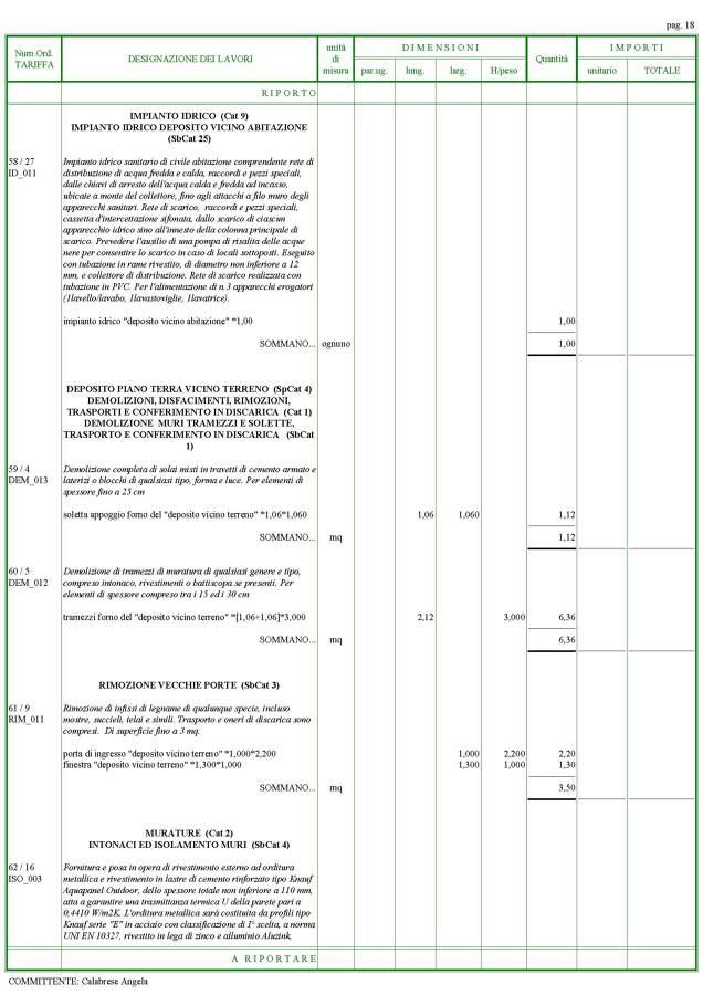 Mobili lavelli computo metrico ristrutturazione appartamento - Esempio preventivo ristrutturazione casa ...