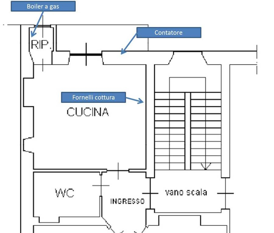 Casa immobiliare accessori certificazione impianto gas - Certificazione impianti casa ...