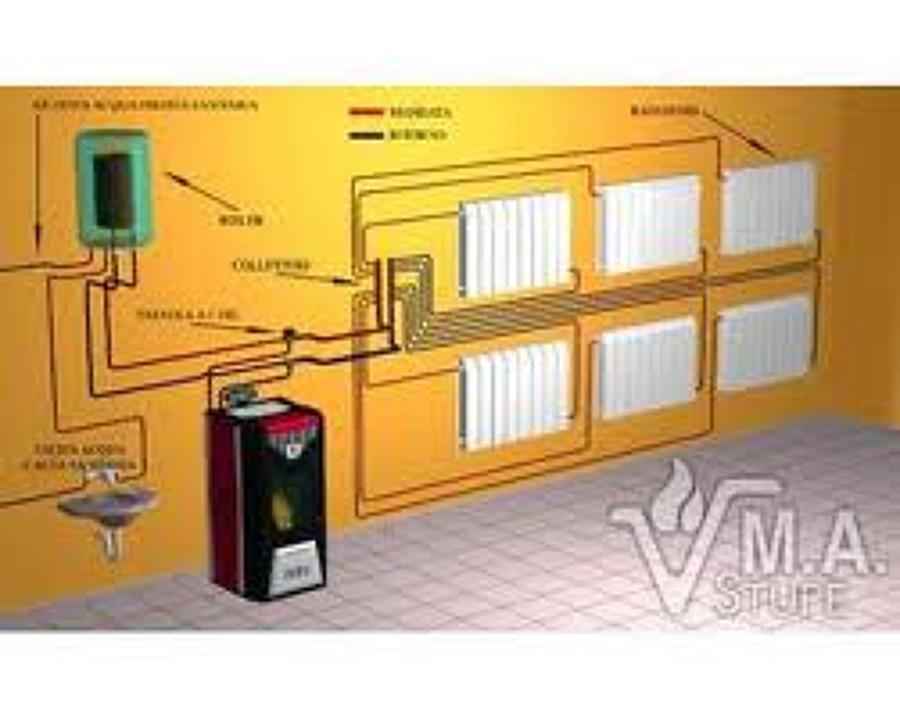 Stufa legna pellet idro installazione climatizzatore - Stufa pellet per termosifoni ...
