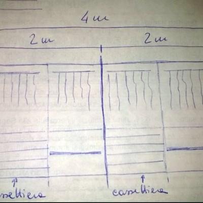 Armadio lunghezza 4 metri altezza 2,35 metri - Latina (Latina ...